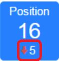 goog;e ranking checker tool